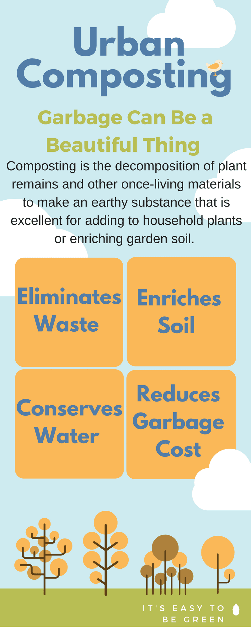 Urban Composting Infographic
